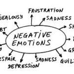 Handling My Negative Feelings
